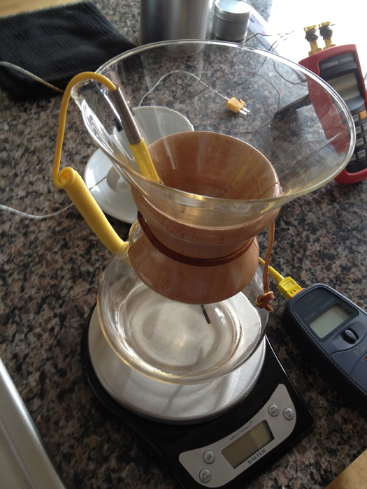 chemex and meter